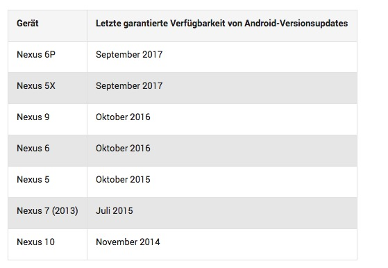 nexus gerate android versionsupdates 2016